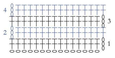 Super Double Crochet Stitch Wiring 101 Photwellnesstrialsorg